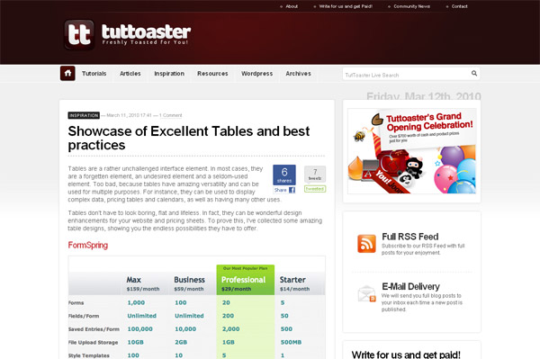 Showcase of Excellent Tables and best practices